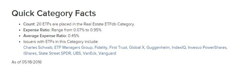 REIT category data
