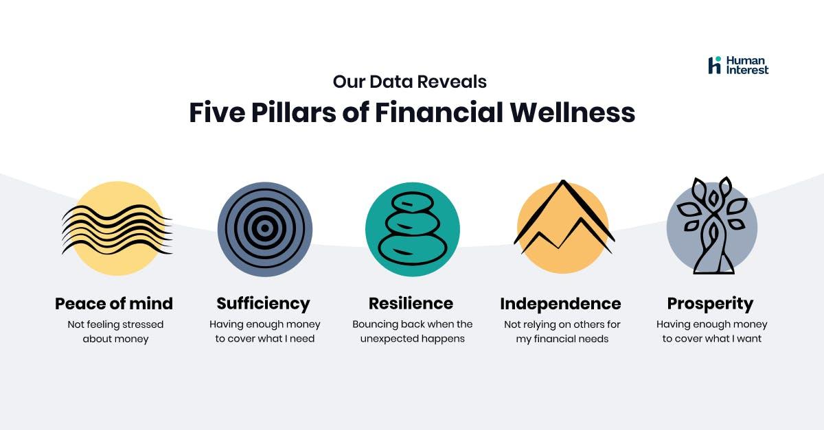 Five pillars of social wellness